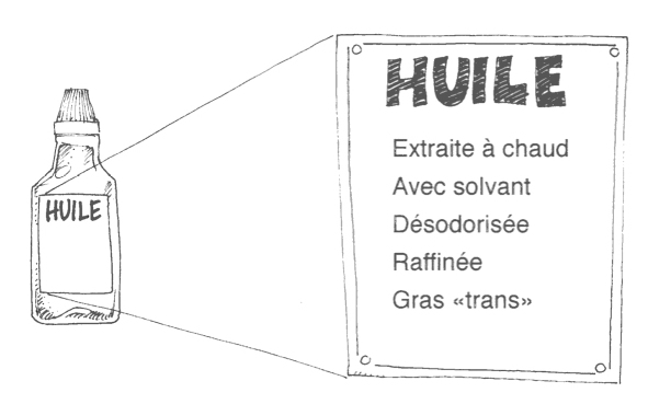 Extraction des Huiles